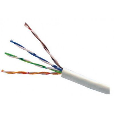 CAT5 DATA CABLE FOR PTZ SECURITY CAMERAS